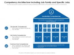 Competency Architecture Including Job Family And Specific Jobs