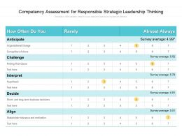 Competency Assessment For Responsible Strategic Leadership Thinking