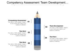 Competency Assessment Team Development Product Strategies Leadership Development Cpb