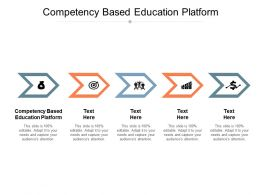 Competency Based Education Platform Ppt Powerpoint Presentation Icon Templates Cpb