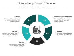 Competency Based Education Ppt Powerpoint Presentation Show Guide Cpb
