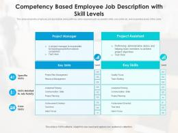 Competency Based Employee Job Description With Skill Levels