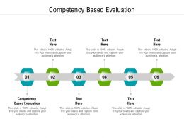 Competency Based Evaluation Ppt Powerpoint Presentation Portfolio Infographics Cpb