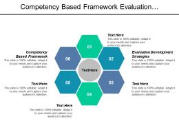 Competency Based Framework Evaluation Development Strategies Business Contingency Plan Cpb