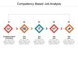 Competency Based Job Analysis Ppt Powerpoint Presentation Visual Aids Layouts Cpb