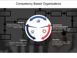 Competency Based Organizations Ppt Powerpoint Presentation File Professional Cpb