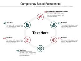 Competency Based Recruitment Ppt Powerpoint Presentation Styles Cpb