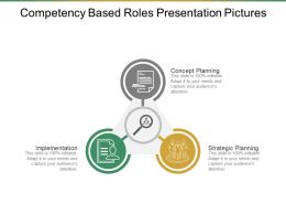 Competency Based Roles Presentation Pictures