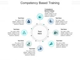 Competency Based Training Ppt Powerpoint Presentation Icon Outfit Cpb