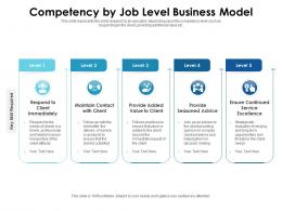 Competency By Job Level Business Model
