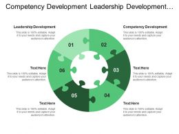 Competency Development Leadership Development Structure Problem Solving Finance Research
