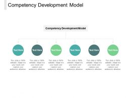 Competency Development Model Ppt Powerpoint Presentation Professional Maker Cpb