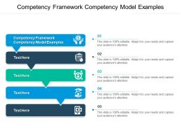 Competency Framework Competency Model Examples Ppt Powerpoint Presentation File Cpb