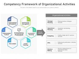 Competency Framework Of Organizational Activities