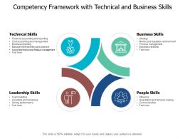 Competency Framework With Technical And Business Skills