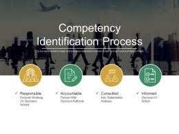 Competency Identification Process Presentation Portfolio