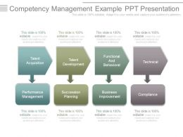 Competency Management Example Ppt Presentation