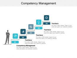 Competency Management Ppt Powerpoint Presentation File Slides Cpb