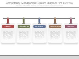 Competency Management System Diagram Ppt Summary