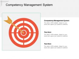 Competency Management System Ppt Powerpoint Presentation Infographic Template Master Slide Cpb