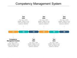 Competency Management System Ppt Powerpoint Presentation Outline Show Cpb
