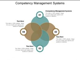 Competency Management Systems Ppt Powerpoint Presentation Model Example File Cpb