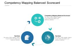 Competency Mapping Balanced Scorecard Ppt Powerpoint Presentation Show Smartart Cpb