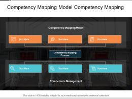 Competency Mapping Model Competency Mapping Process Competence Management Cpb