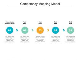 Competency Mapping Model Ppt Powerpoint Presentation Pictures Outline Cpb