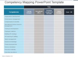 competency_mapping_powerpoint_template_Slide01