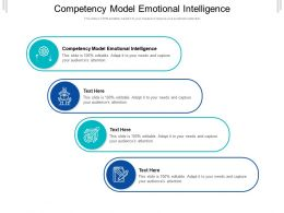 Competency Model Emotional Intelligence Ppt Powerpoint Presentation Layouts Deck Cpb