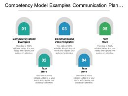 Competency Model Examples Communication Plan Templates Belbins Model Cpb