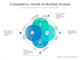 Competency Model For Business Analysis