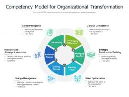 Competency Model For Organizational Transformation