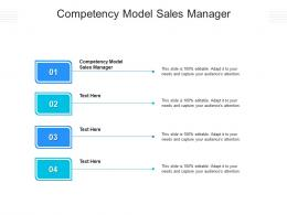 Competency Model Sales Manager Ppt Powerpoint Presentation Professional Tips Cpb