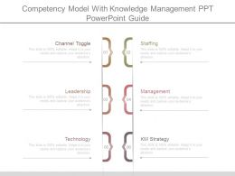 Competency Model With Knowledge Management Ppt Powerpoint Guide
