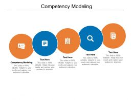 Competency Modeling Ppt Powerpoint Presentation Summary Ideas Cpb