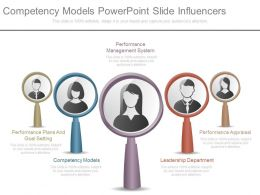 Competency Models Powerpoint Slide Influencers