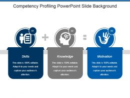 Competency Profiling Powerpoint Slide Background