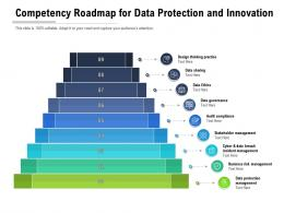 Competency Roadmap For Data Protection And Innovation