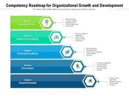Competency Roadmap For Organizational Growth And Development