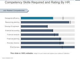 Competency Skills Required And Rating By Hr Ppt Example 2017