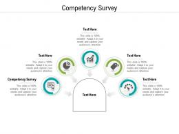 Competency Survey Ppt Powerpoint Presentation File Skills Cpb