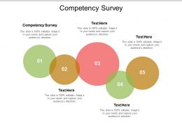Competency Survey Ppt Powerpoint Presentation Outline Graphics Cpb