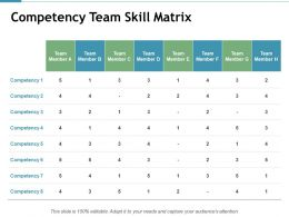 Competency Team Skill Matrix Compare Ppt Powerpoint Presentation Inspiration Templates