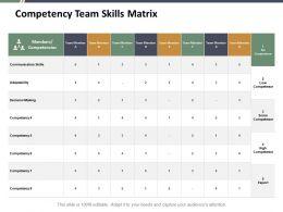 Competency Team Skills Matrix Ppt Summary Design Inspiration