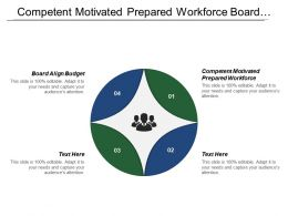 Competent Motivated Prepared Workforce Board Align Budget Ensure Accountability