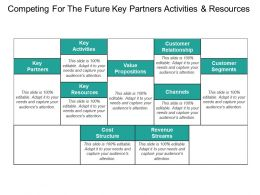 Competing For The Future Key Partners Activities And Resources