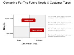 Competing For The Future Needs And Customer Types