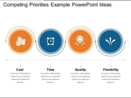 Competing Priorities Example PowerPoint Ideas